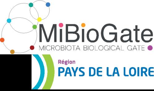 Mibiogate PdL